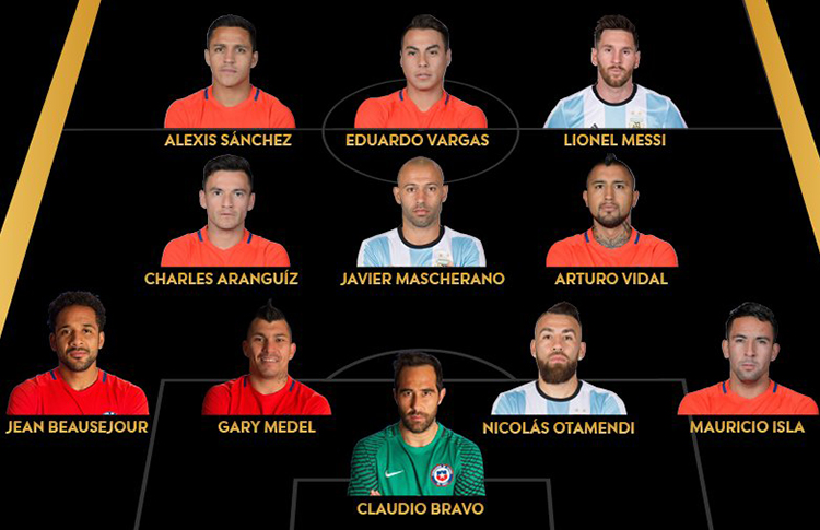 Equipo ideal (28)