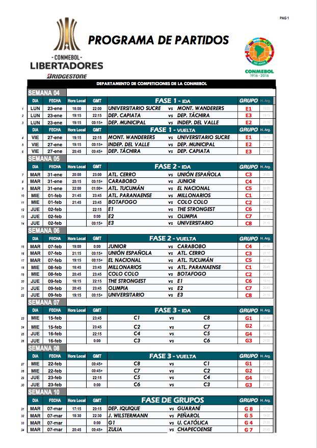 Listo el calendario de la Libertadores